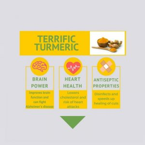 9 Proven Health Benefits of Turmeric